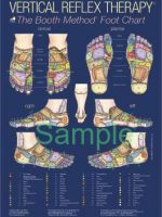Booth method foot chart -sample